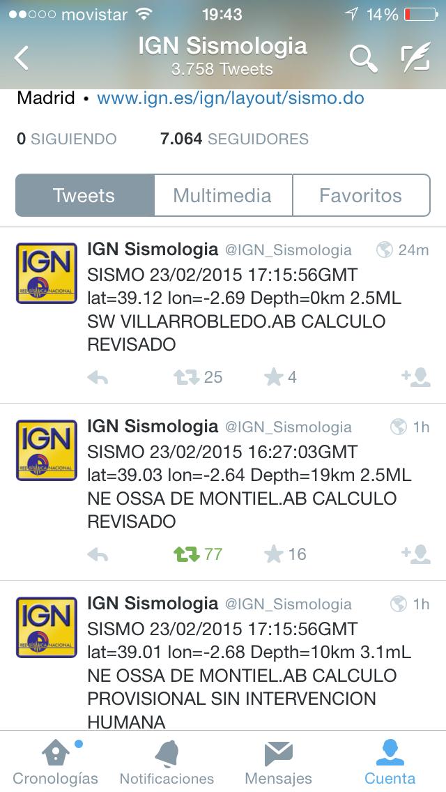 Cuenta Twitter del Instituto Nacional de Sismología