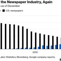 Google, la agencia de publicidad mundial, empleará a más profesionales que toda la industria periodística americana
